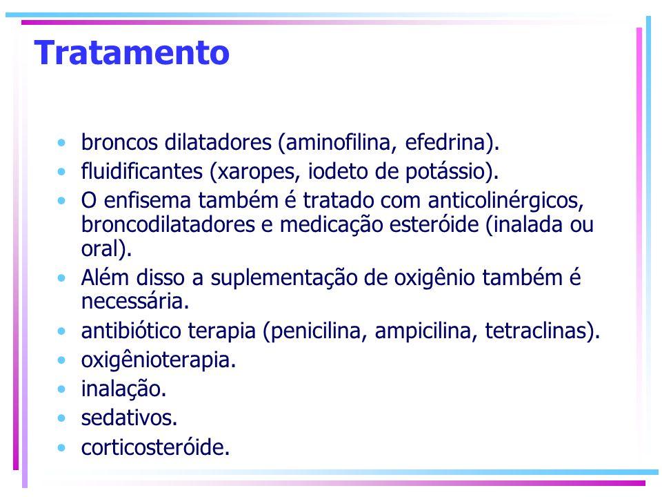 Tratamento broncos dilatadores (aminofilina, efedrina).