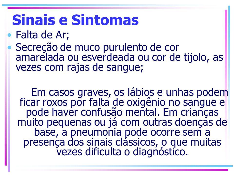Sinais e Sintomas Falta de Ar;