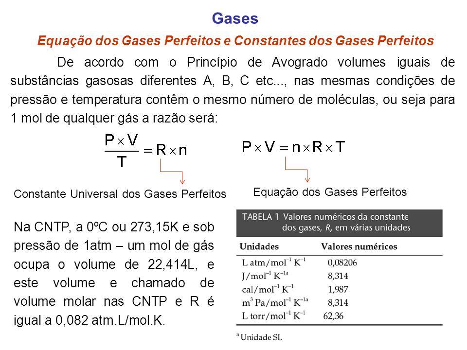 Gases Equação dos Gases Perfeitos e Constantes dos Gases Perfeitos