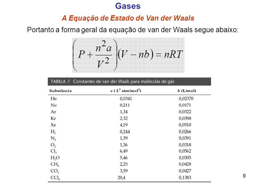 Gases A Equação de Estado de Van der Waals