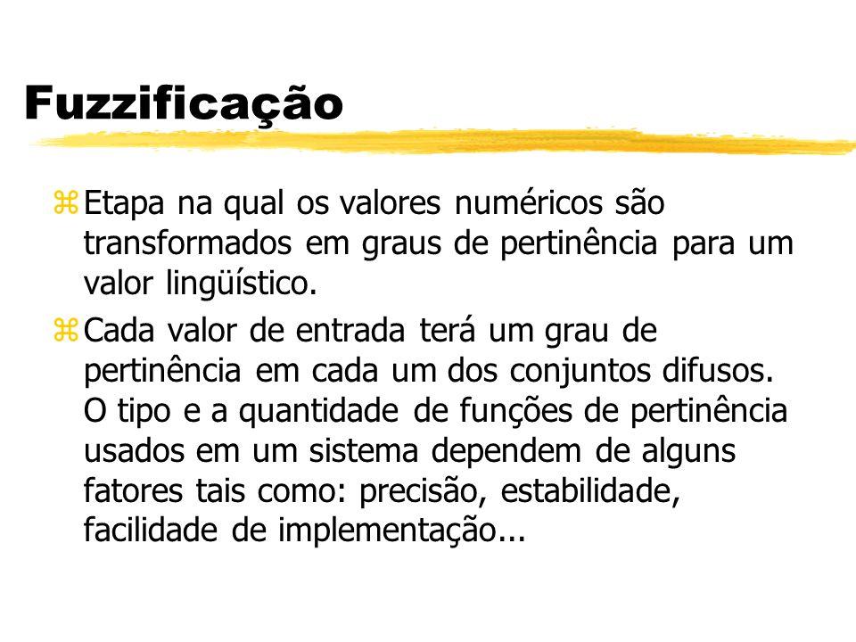 Fuzzificação Etapa na qual os valores numéricos são transformados em graus de pertinência para um valor lingüístico.