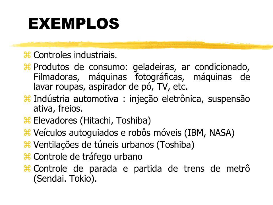 EXEMPLOS Controles industriais.