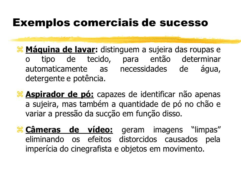 Exemplos comerciais de sucesso