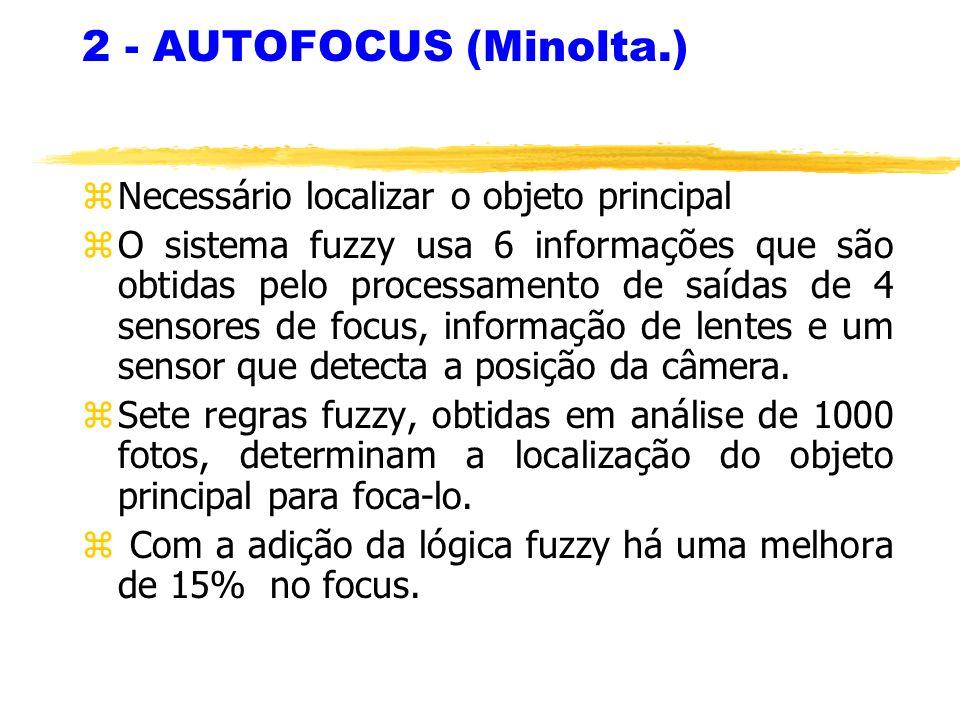 2 - AUTOFOCUS (Minolta.) Necessário localizar o objeto principal