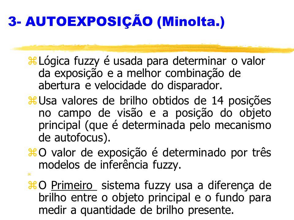 3- AUTOEXPOSIÇÃO (Minolta.)
