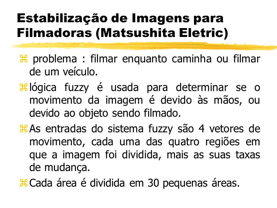 Estabilização de Imagens para Filmadoras (Matsushita Eletric)