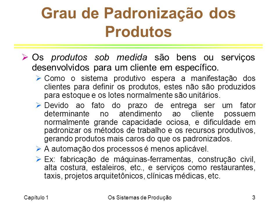 Grau de Padronização dos Produtos