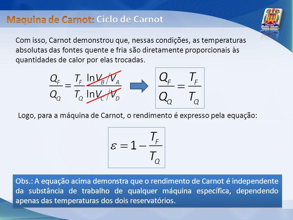 Maquina de Carnot: Ciclo de Carnot