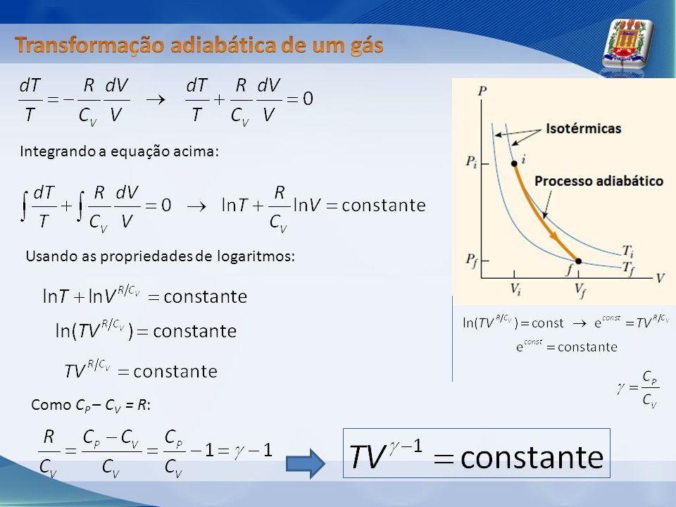 Transformação adiabática de um gás