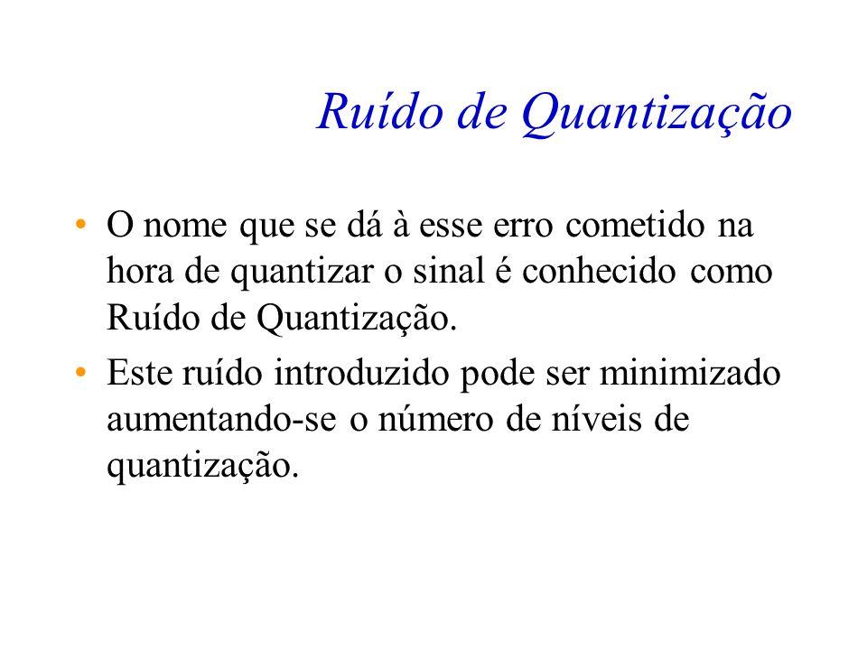 Ruído de Quantização O nome que se dá à esse erro cometido na hora de quantizar o sinal é conhecido como Ruído de Quantização.
