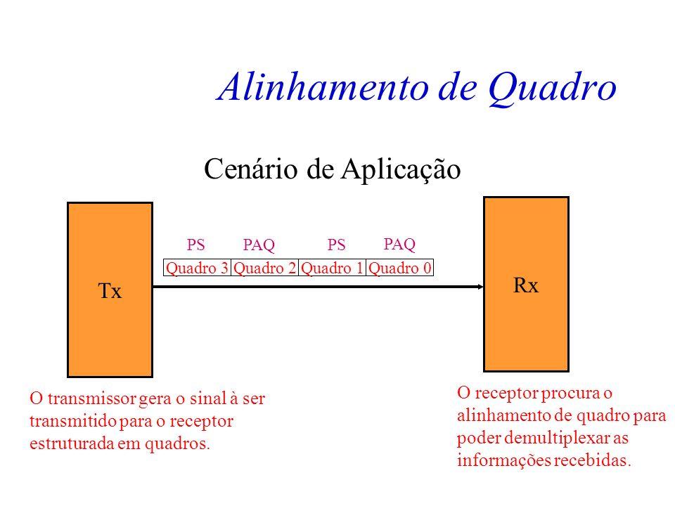 Alinhamento de Quadro Cenário de Aplicação Rx Tx