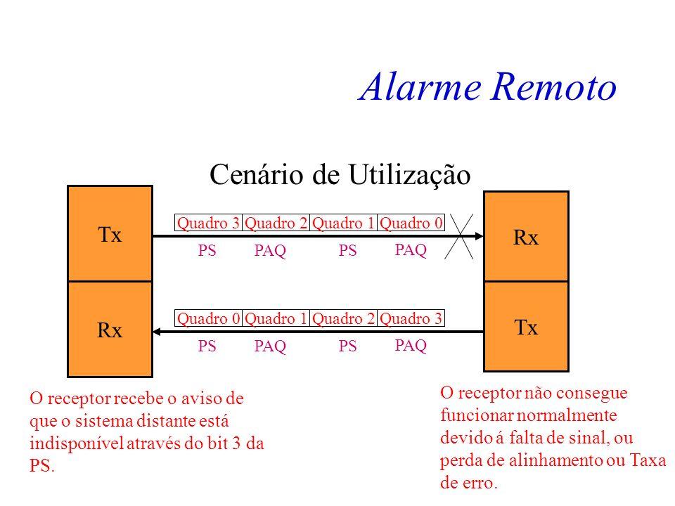 Alarme Remoto Cenário de Utilização Rx Tx