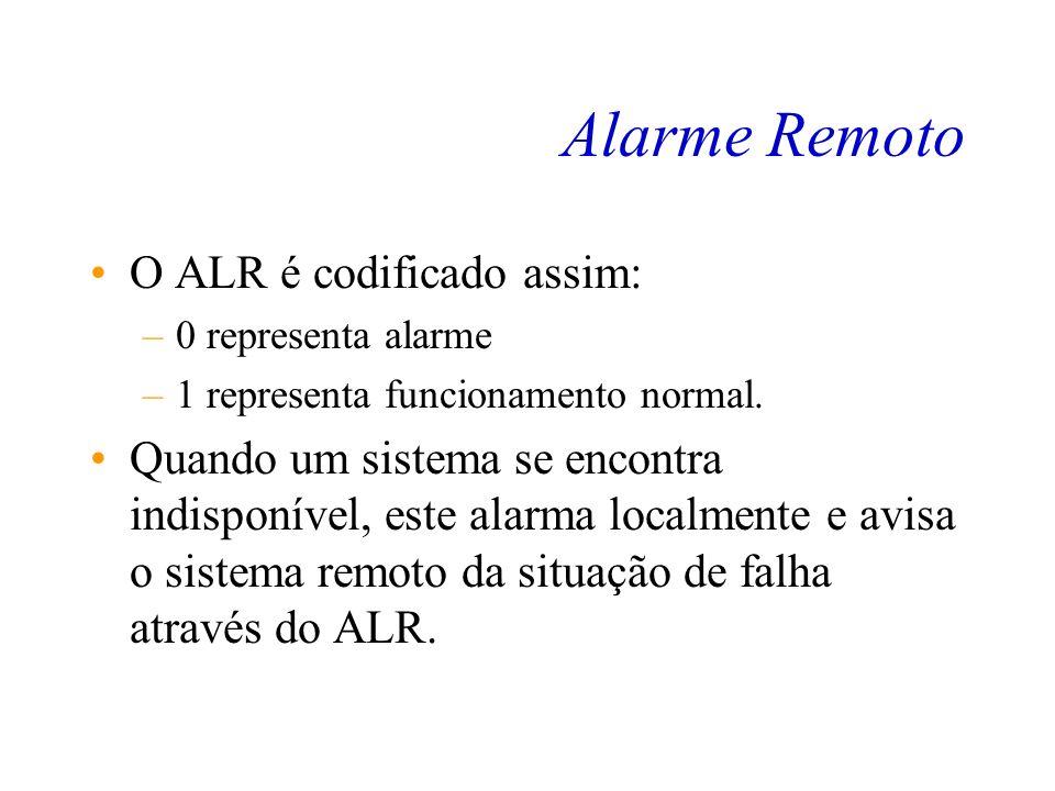 Alarme Remoto O ALR é codificado assim: