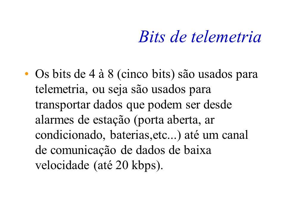 Bits de telemetria