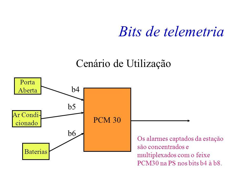 Bits de telemetria Cenário de Utilização b4 b5 PCM 30 b6 Porta Aberta