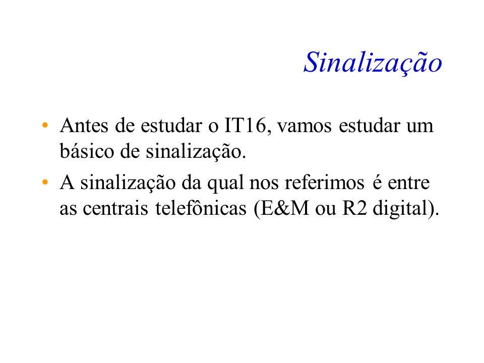 Sinalização Antes de estudar o IT16, vamos estudar um básico de sinalização.