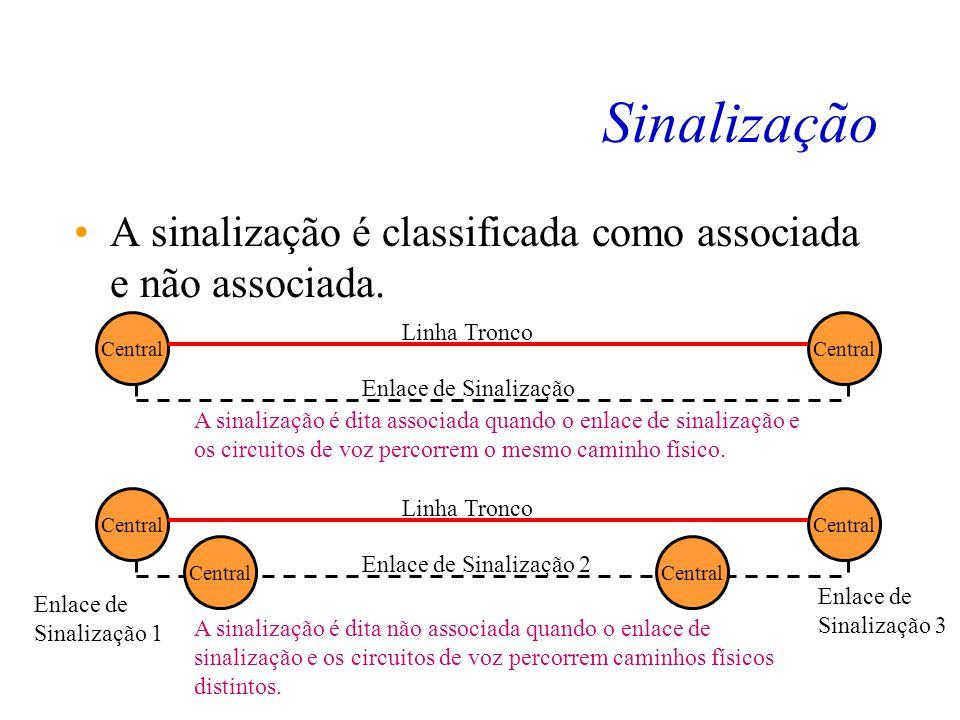 Sinalização A sinalização é classificada como associada e não associada. Central. Linha Tronco. Enlace de Sinalização.