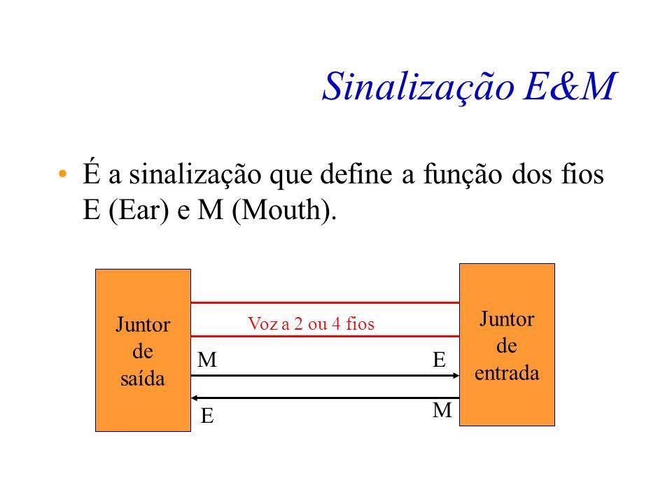 Sinalização E&M É a sinalização que define a função dos fios E (Ear) e M (Mouth). Juntor. de. saída.