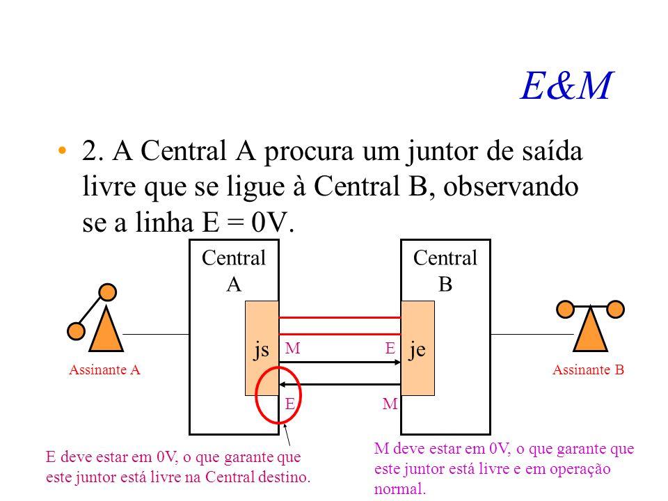 E&M 2. A Central A procura um juntor de saída livre que se ligue à Central B, observando se a linha E = 0V.