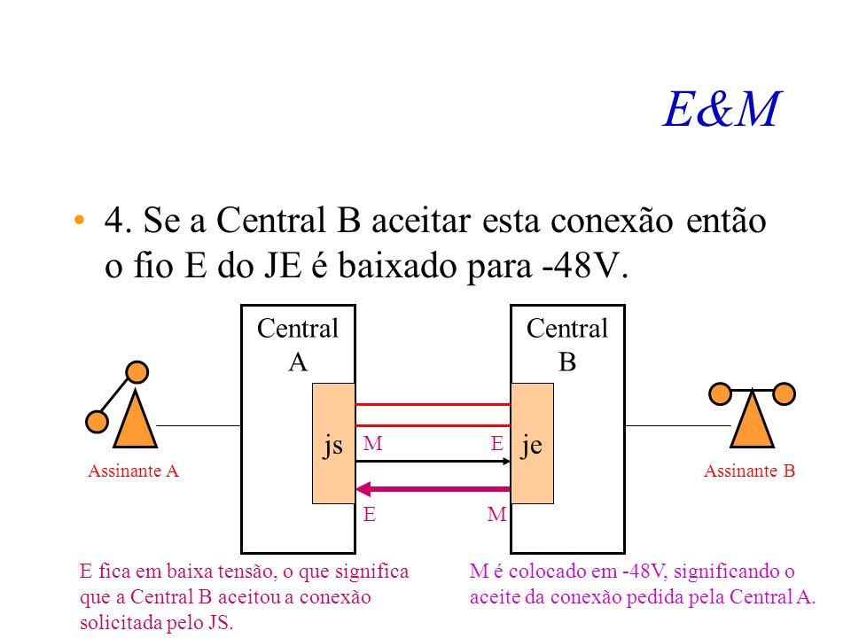 E&M 4. Se a Central B aceitar esta conexão então o fio E do JE é baixado para -48V. Central. A. js.