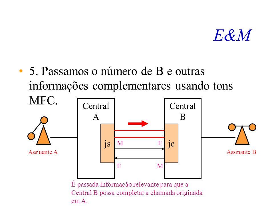 E&M 5. Passamos o número de B e outras informações complementares usando tons MFC. Central. A. js.