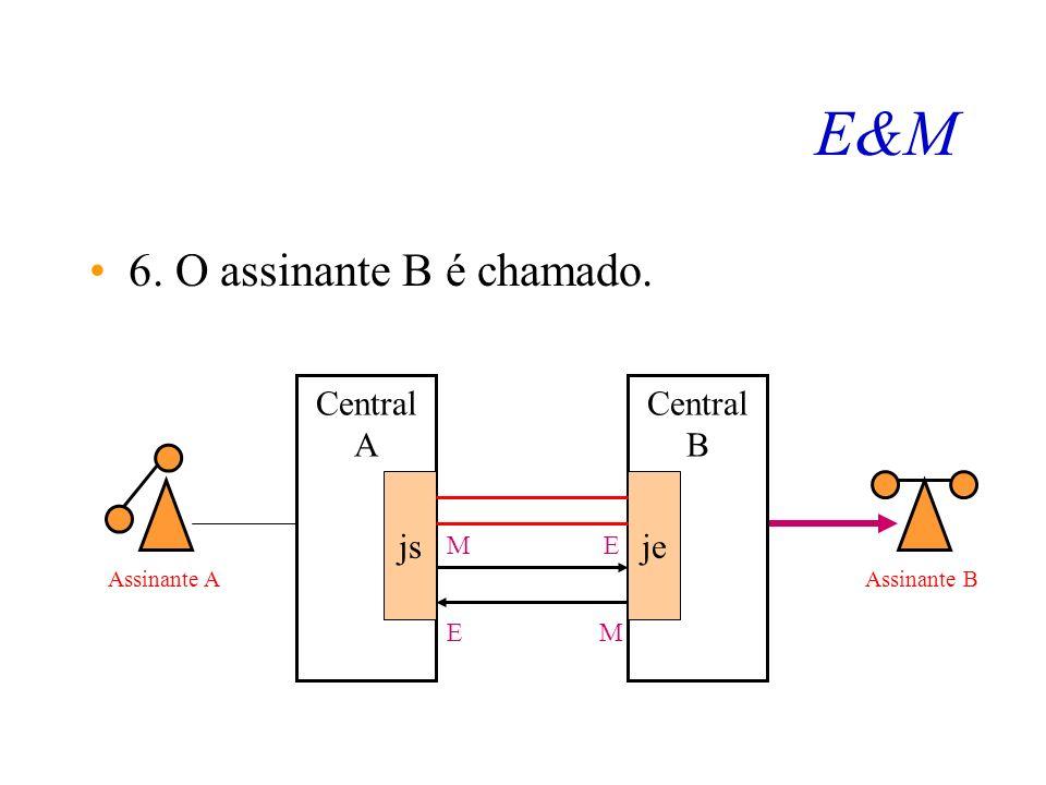 E&M 6. O assinante B é chamado. Central A js B je M E Assinante A