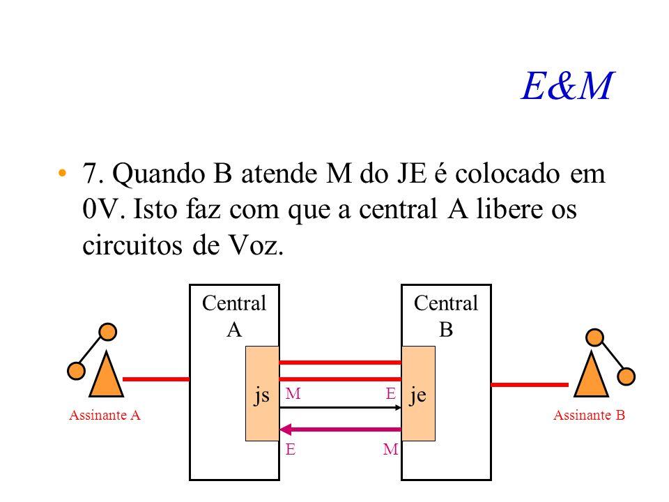 E&M 7. Quando B atende M do JE é colocado em 0V. Isto faz com que a central A libere os circuitos de Voz.