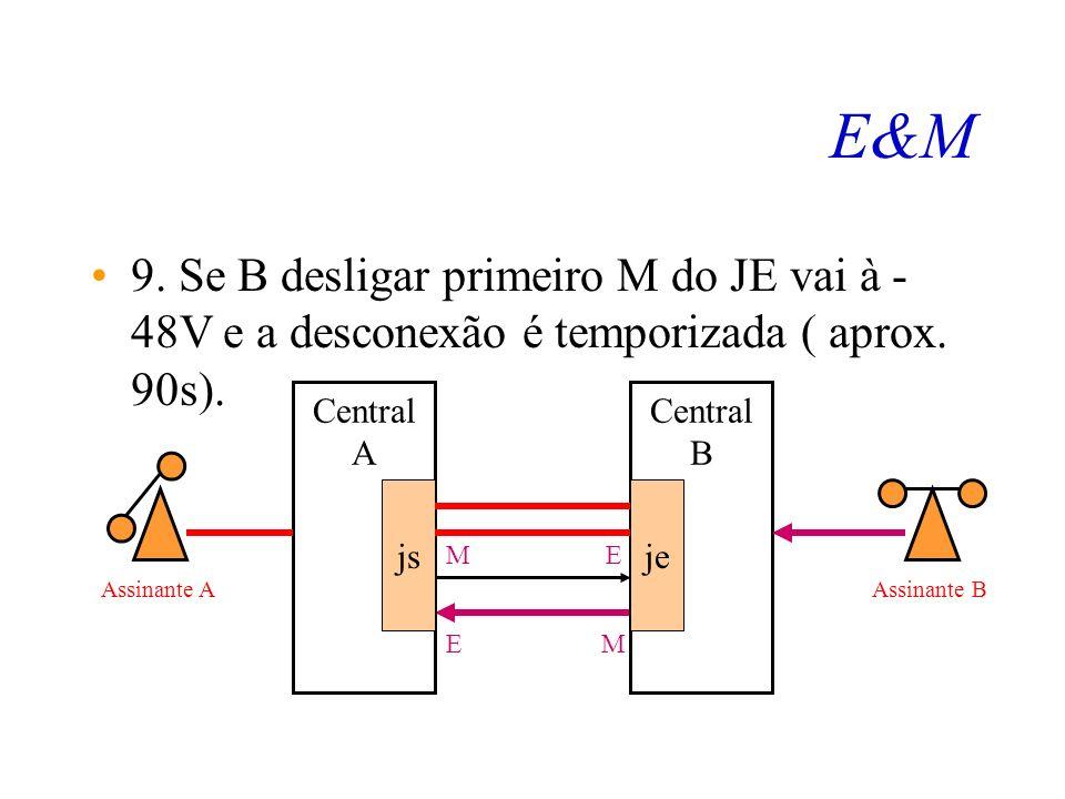 E&M 9. Se B desligar primeiro M do JE vai à -48V e a desconexão é temporizada ( aprox. 90s). Central.