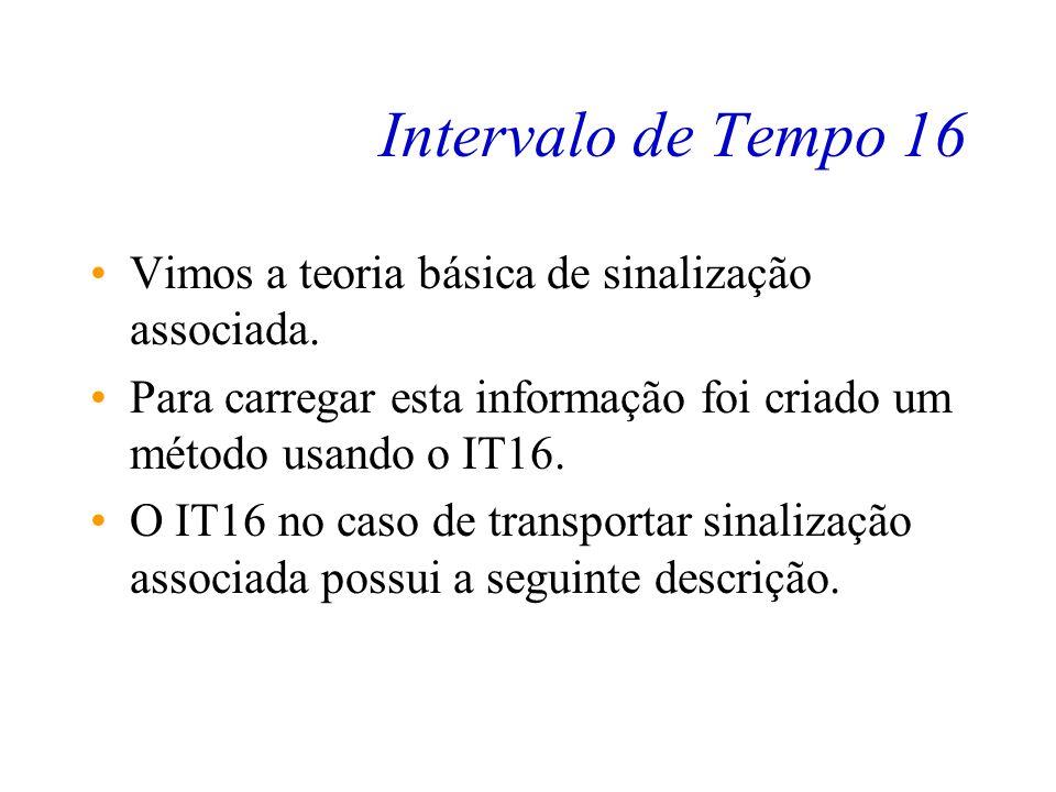 Intervalo de Tempo 16 Vimos a teoria básica de sinalização associada.