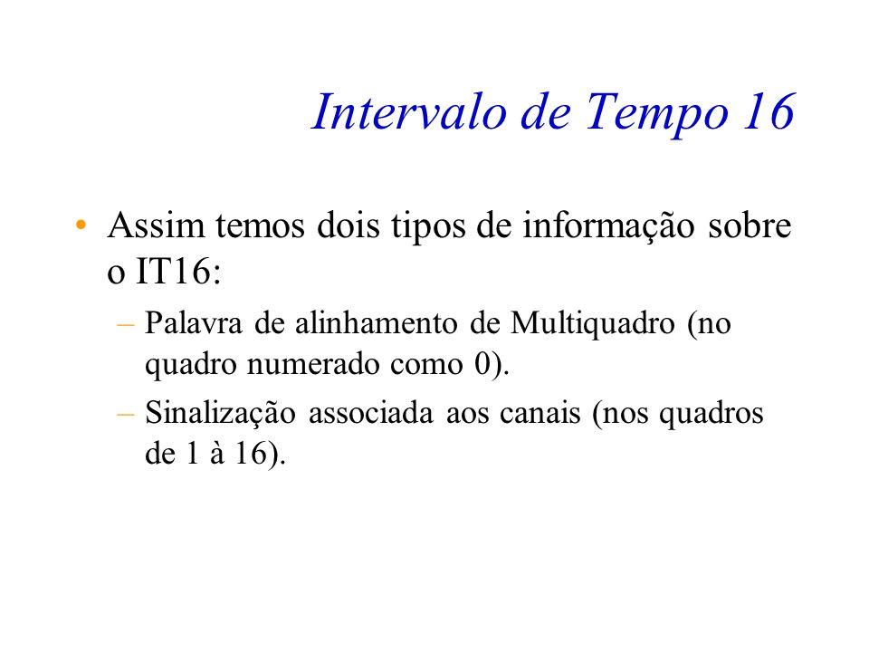 Intervalo de Tempo 16 Assim temos dois tipos de informação sobre o IT16: Palavra de alinhamento de Multiquadro (no quadro numerado como 0).