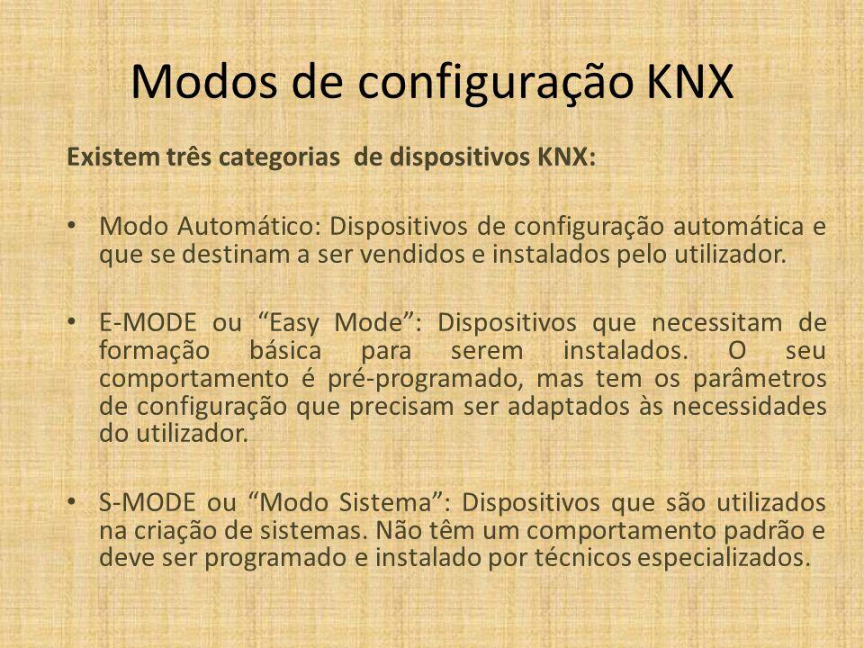 Modos de configuração KNX
