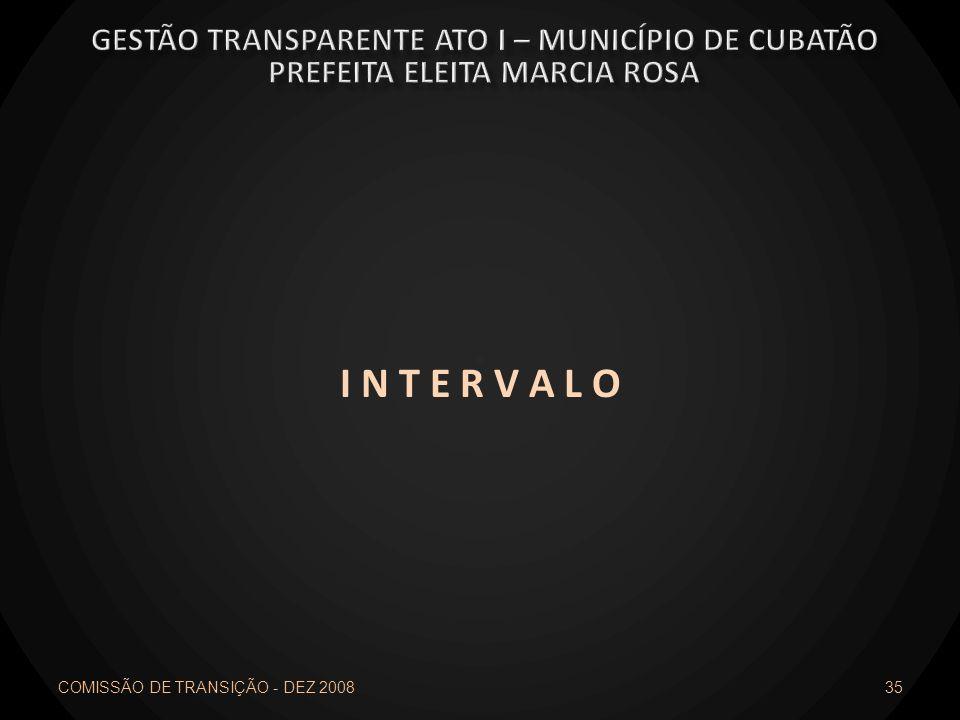 I N T E R V A L O Gestão transparente ato I – município de cubatão