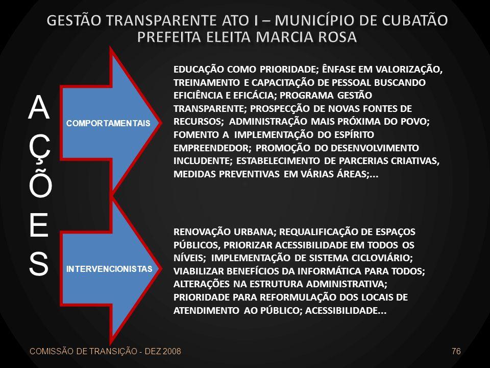 A Ç Õ E S Gestão transparente ato I – município de cubatão