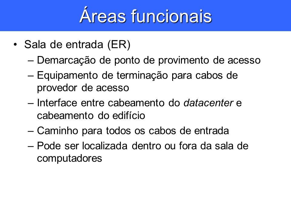 Áreas funcionais Sala de entrada (ER)