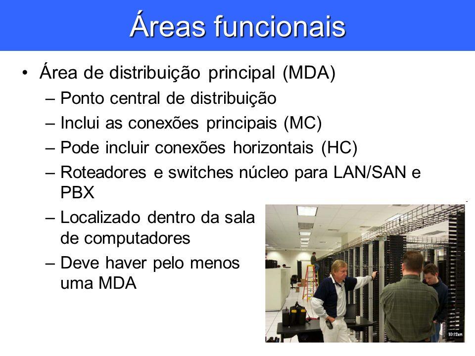 Áreas funcionais Área de distribuição principal (MDA)