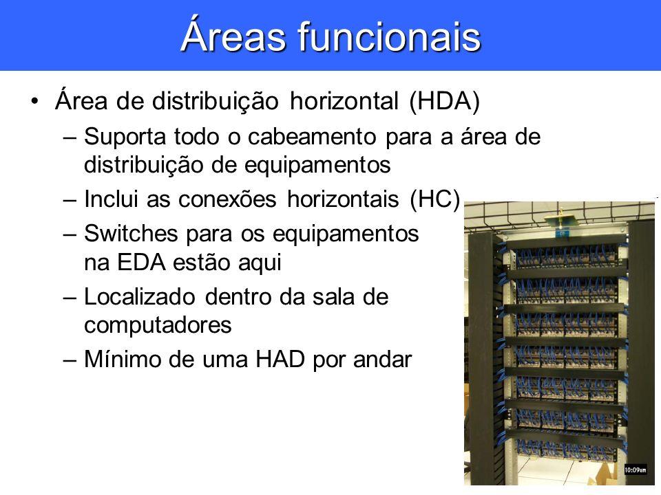 Áreas funcionais Área de distribuição horizontal (HDA)