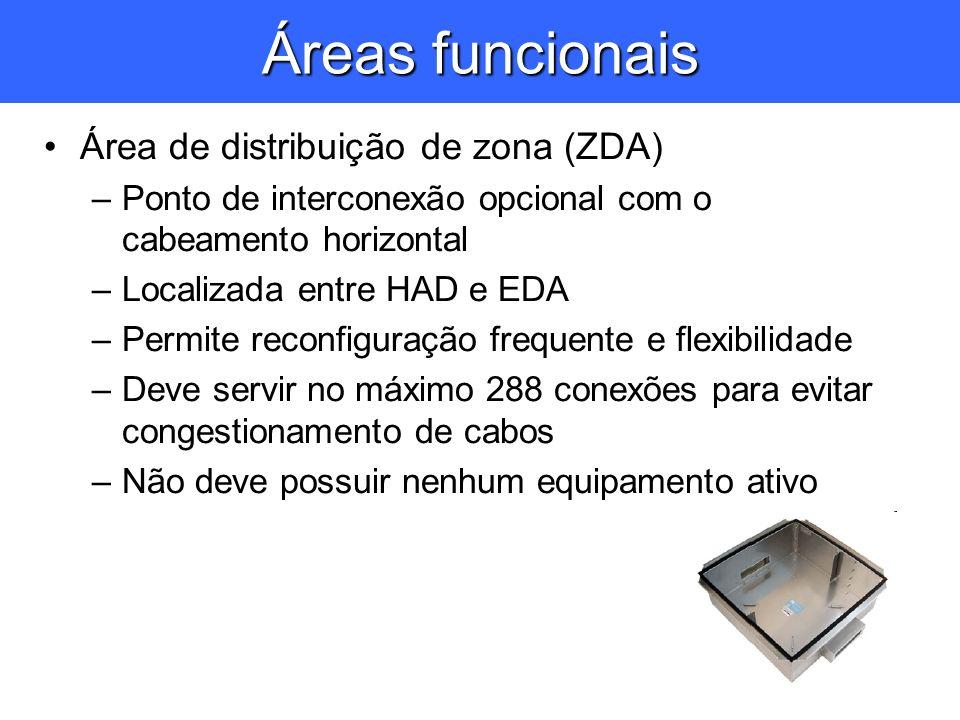 Áreas funcionais Área de distribuição de zona (ZDA)