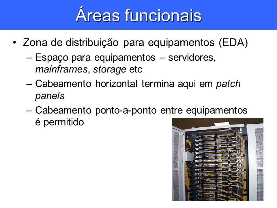 Áreas funcionais Zona de distribuição para equipamentos (EDA)