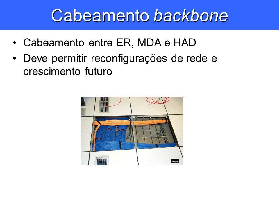 Cabeamento backbone Cabeamento entre ER, MDA e HAD