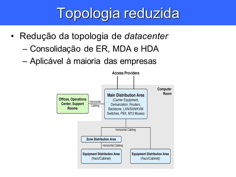 Topologia reduzida Redução da topologia de datacenter