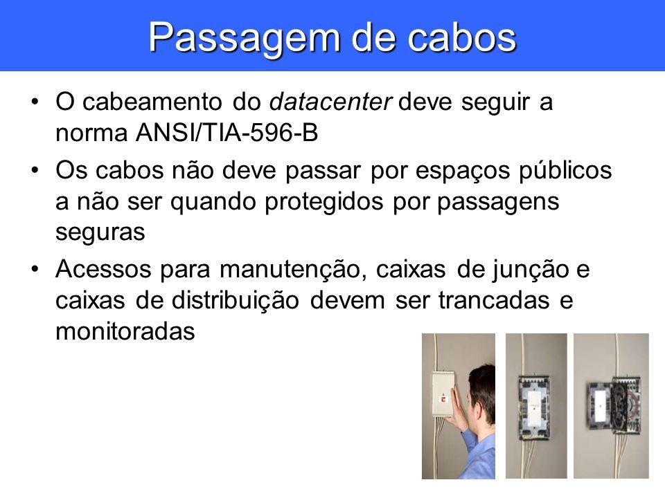 Passagem de cabos O cabeamento do datacenter deve seguir a norma ANSI/TIA-596-B.