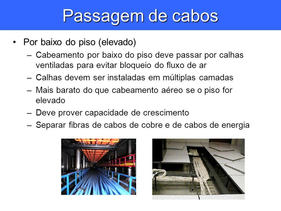 Passagem de cabos Por baixo do piso (elevado)