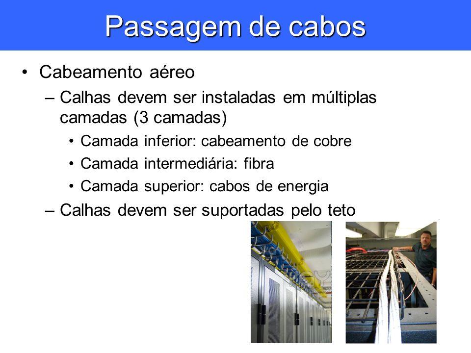 Passagem de cabos Cabeamento aéreo