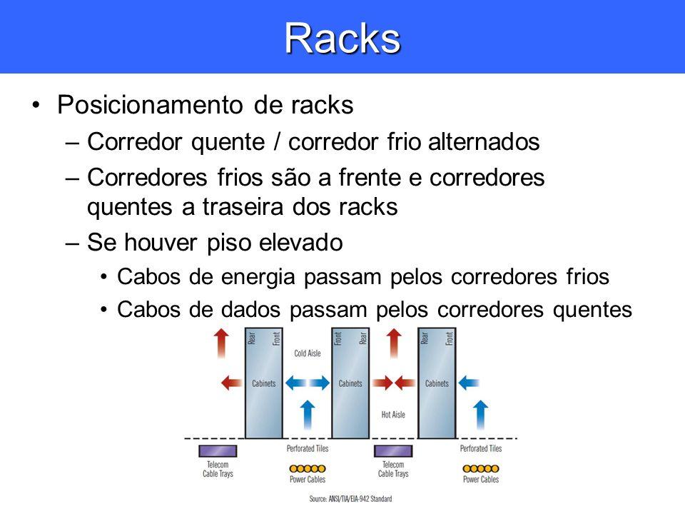 Racks Posicionamento de racks