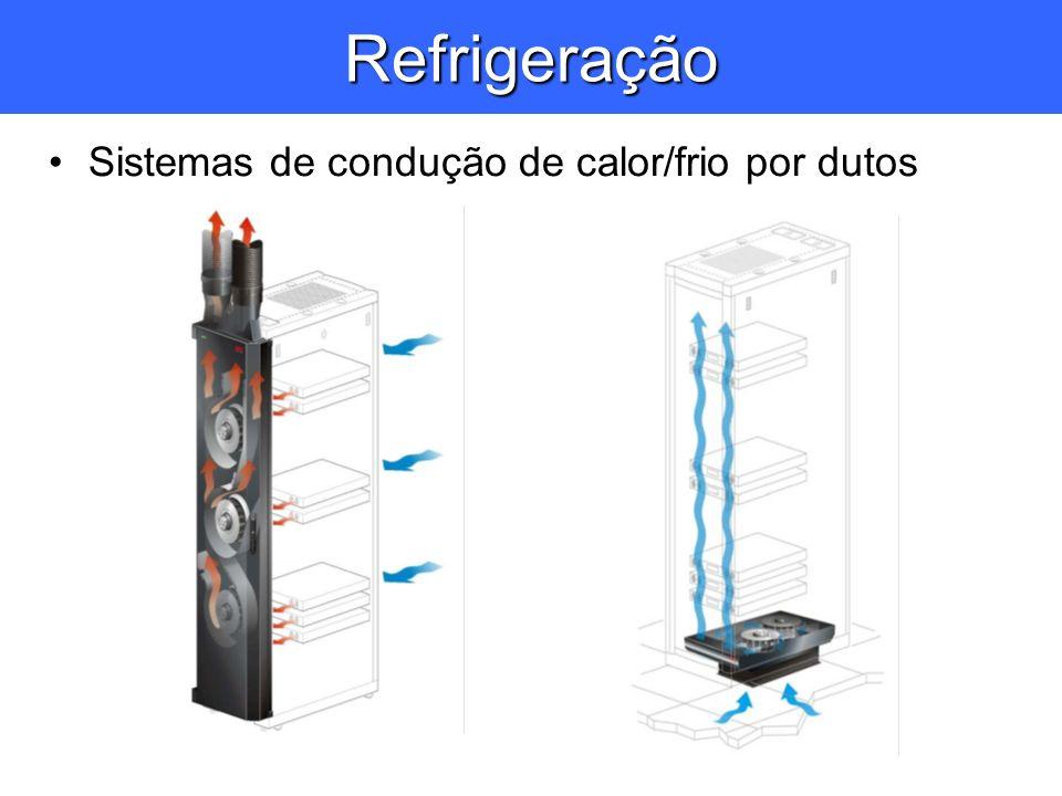 Refrigeração Sistemas de condução de calor/frio por dutos