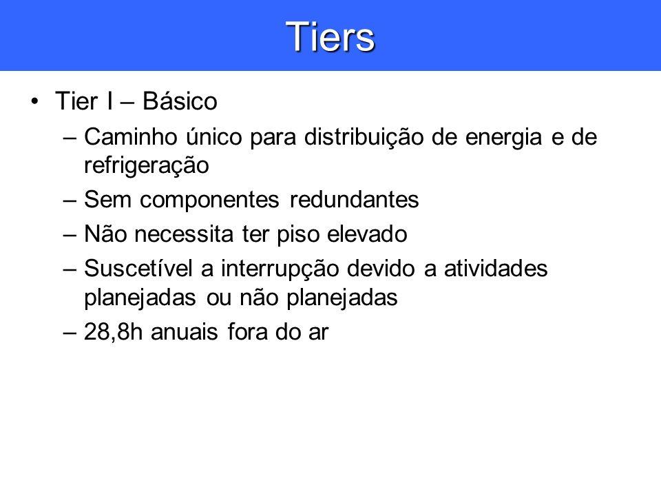 Tiers Tier I – Básico. Caminho único para distribuição de energia e de refrigeração. Sem componentes redundantes.