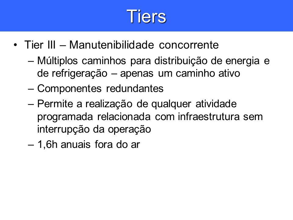 Tiers Tier III – Manutenibilidade concorrente