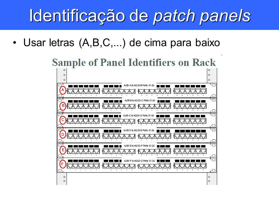 Identificação de patch panels