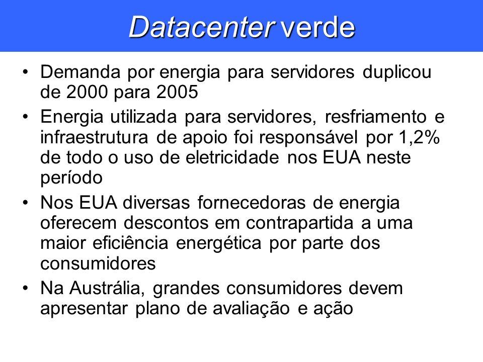 Datacenter verde Demanda por energia para servidores duplicou de 2000 para 2005.