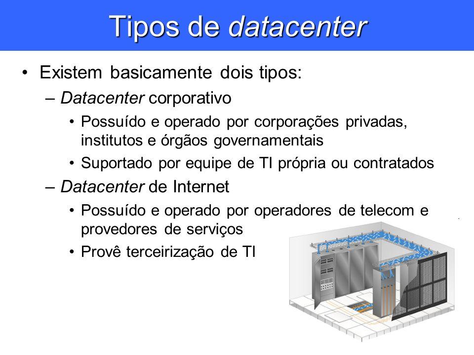 Tipos de datacenter Existem basicamente dois tipos: